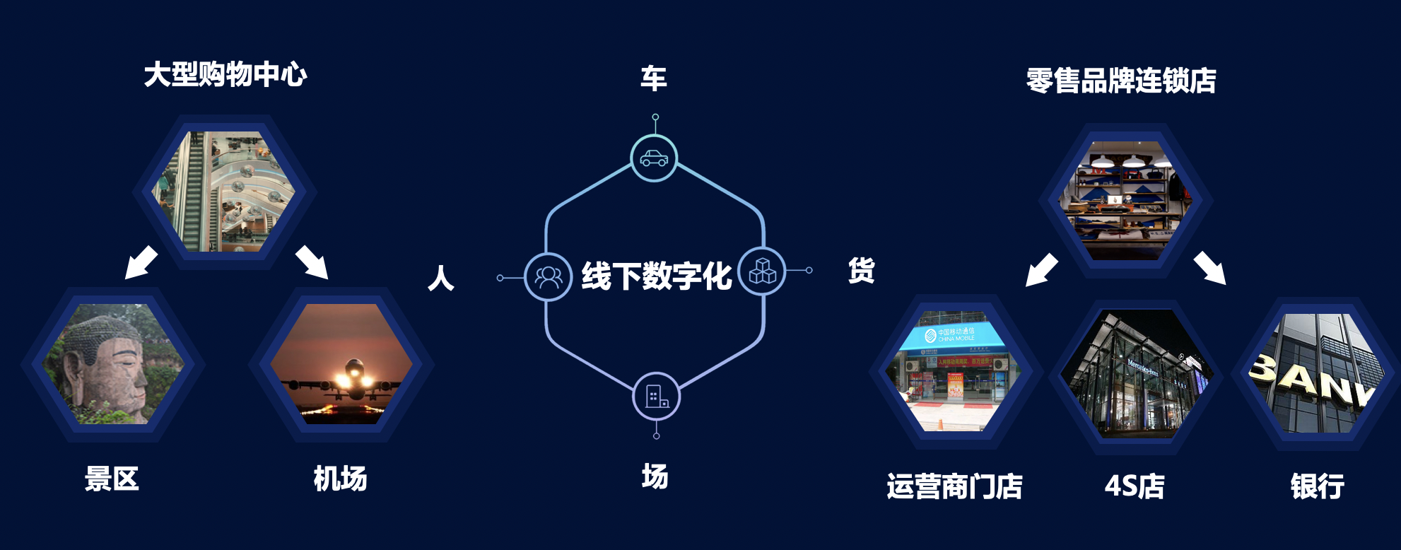 China's AI Comprehensive Solution Provider Aibee Raised  Million in a Series A1 Round Funding by Clear Vue Partners and SPC